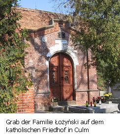 Grabmal der Familie Łożyński auf dem katholischen Friedhof in Culm